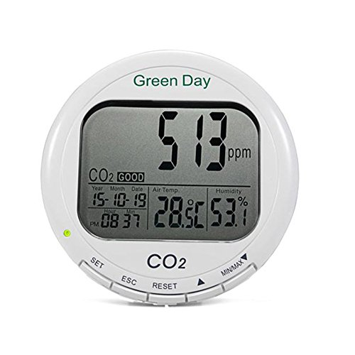 AZ 7788 Desktop Indoor Air Quality Monitor Carbon Dioxide Temperature Humidity (Accessory Indoor Air Quality Fans)