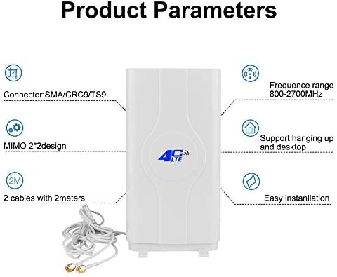 maximum omnidirectional wireless coverage