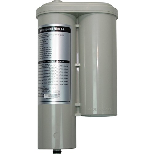 Replacement Filter for Alkaline Water Ionizer Machine - Galaxy Black IUNIQUE by New Century Innovations (NCI)