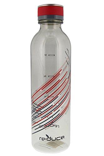 reduce Hydro Tritan 40oz – Red, Black, & Grey, Great for All Day Hydration