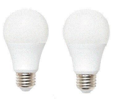 Led Lights That Mimic Sunlight