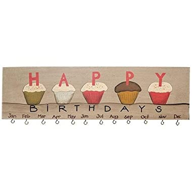 Happy Birthday Cupcakes Tags Calendar/Sign - Gift Display Art Plaque