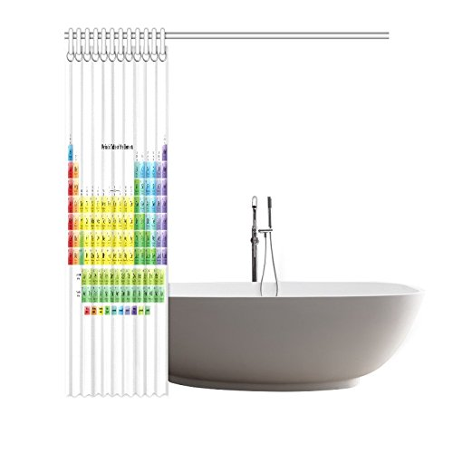 Amazon.com: Funny Periodic Table Shower Curtain - Awesome Bathroom ...