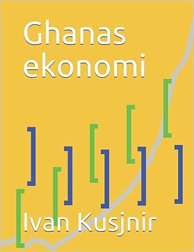 Ghanas ekonomi