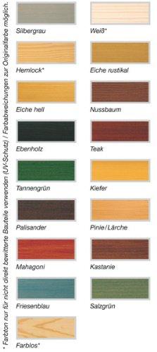 palisander lasur remmers uv liter bild with palisander. Black Bedroom Furniture Sets. Home Design Ideas
