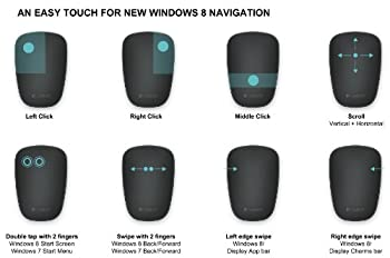 Logitech Ultrathin Touch Mouse T630 For Windows 8 Touch Gestures 5