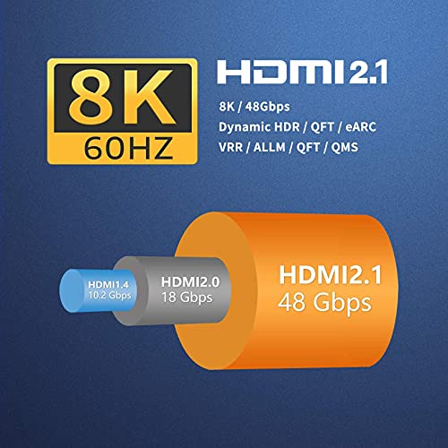 8K HDMI Cable 10ft, AUDIANO HDMI 2.1 48Gbps High Speed Nylon Braided HDMI Cord with eARC HDR10 4:4:4, 4K HDMI Cable Compatible with Apple Fire LG/Samsung QLED TV PS4/5 Switch Xbox/Blu-ray/Projector