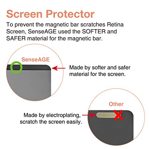 SenseAGE Easy On/Off Magnetic Privacy Filter, Anti-Blue Light, Screen Protector for Apple MacBook 12'' Retina Display for Laptoc by SenseAGE (Image #3)