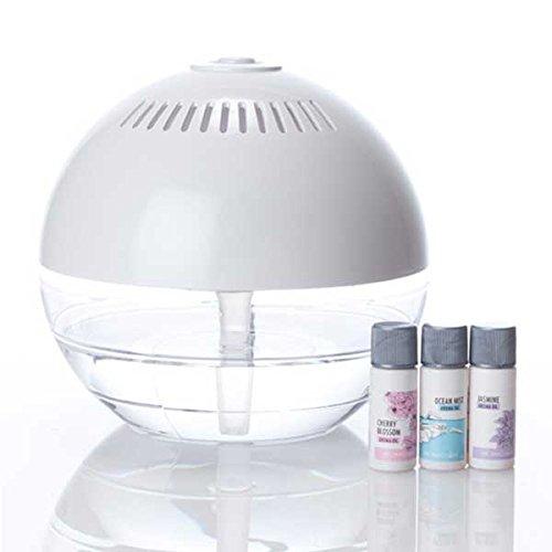 aroma globe oils - 5