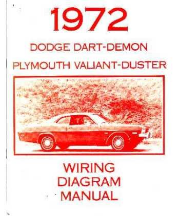 dodge dart wiring diagram image wiring 1972 dodge dart wiring diagram 1972 printable wiring on 1972 dodge dart wiring diagram