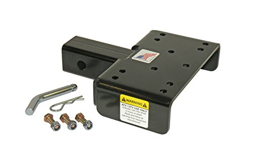 ATV/UTV Winch Mounting Plate For 2 Inch Receivers - Made In U.S.A.