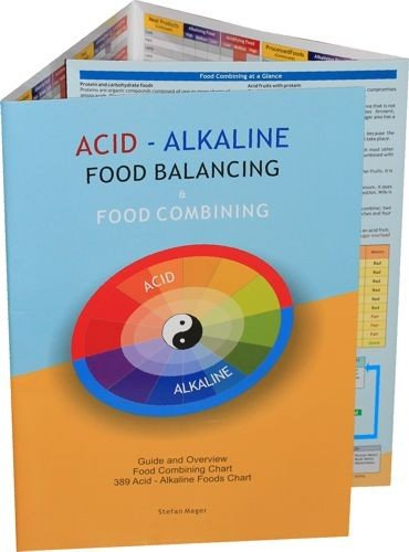 acid alkaline food chart - 3