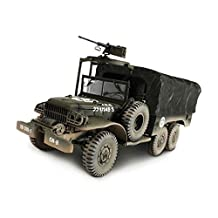 Forces of Valor 1:32 U.S 6x6 1.5 Ton Cargo Truck 81018 by Forces of Valor (English Manual)