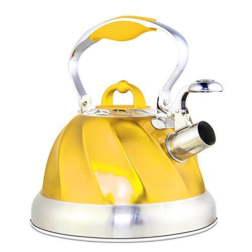 yellow teapot - 9