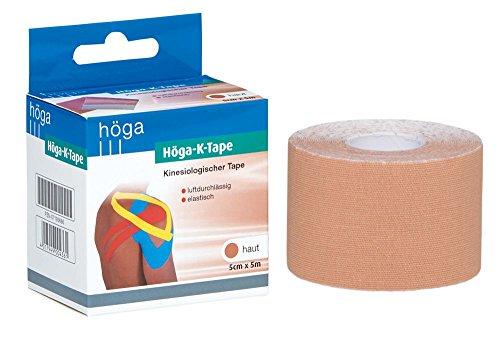 Höga-K-Tape