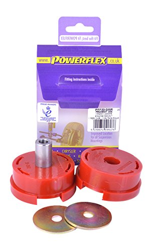 Powerflex PFF50-306R Bushes