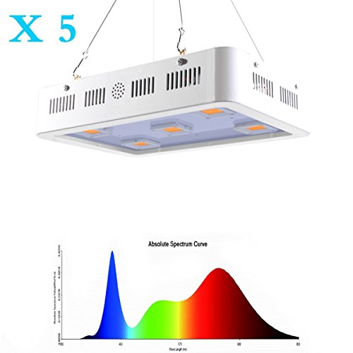LED Grow Light 1500W White Full Spectrum Ir UV 380-850nm Grow Lights for Indoor Plant Flowering Growing and Greenhouse