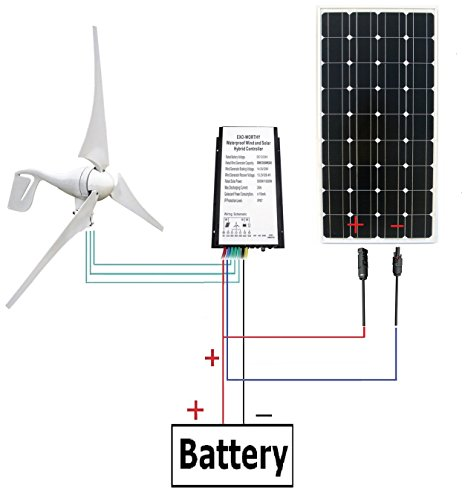 Turbine Generator + 100W Monocrystalline Solar Panel for Off Grid 12 Volt Battery Charging (12vdc Integrated Solar Power Systems)