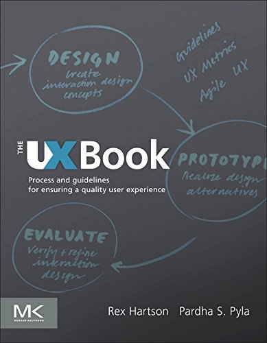 The UX Book: Process and Guidelines for Ensuring a Quality User Experience by Brand: Morgan Kaufmann