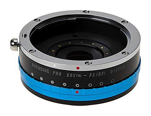 Fotodiox Pro IRIS Lens
