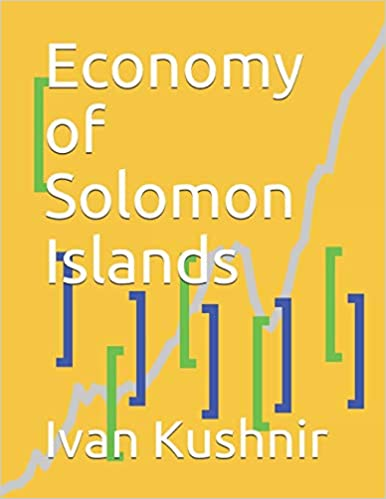 Economy of Solomon Islands