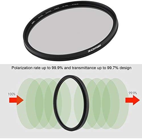 VRO 77mm Camera Ultra Slim CPL Circular Polarizing Polarizer Protective Filter