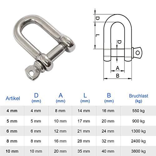 PRIOstahl® Schäkel - Edelstahl V4A Rostfrei VA A4 Zum Seegeln (1 Stück, M4-M10)