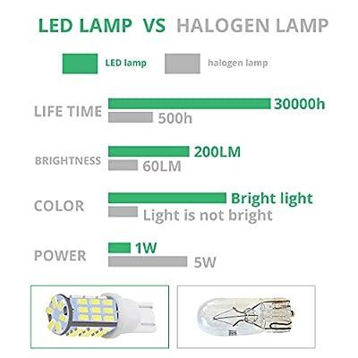 BOODLIED 10pcs Super Bright RV Trailer 921 194 T10 3014 42-SMD 12V Car Backup Reverse LED Bulbs Width LED Lights 6000K Xenon White.: Automotive
