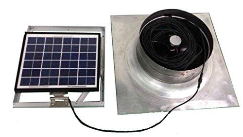 (MANANASUN DIY Solar Attic Fan Vent (10W))
