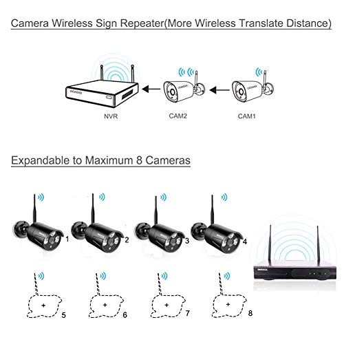 【2019 Update】 OOSSXX HD 1080P 8-Channel Wireless Security Camera System,4 pcs 720P 1.0 Megapixel Wireless Weatherproof Bullet IP Cameras,Plug Play,70FT Night Vision,P2P,App, No Hard Drive by OOSSXX (Image #3)
