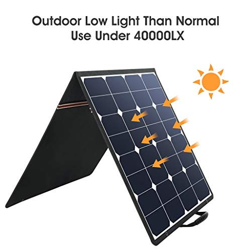 SUAOKI - Cargador Solar para portátil, batería, Banco de Red, iPad ...