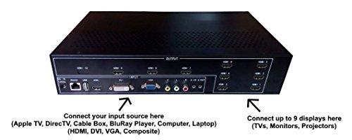 Buy video wall processor 3x3