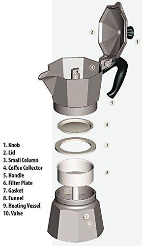 Buy Premium Stovetop Moka Pot Coffee Tea Percolator Coffee Tea