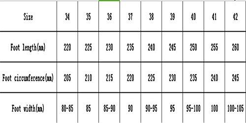 Non QXH Flat Slip Scarpe Sandali nero Infradito Donna Rotonda Testa WBRqg17