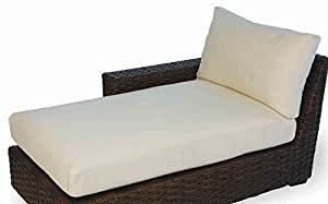 Contempo Right Arm Chaise Seat and Back Cushion (Canvas Pacific Blue)