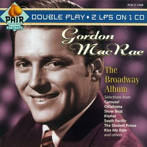 gordon macrae priest