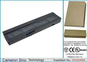 Bateria Sony VAIO PCG-Z1, VAIO VGN-B90PSYA, VAIO VGN-B99C, VAIO , 4400 mAh