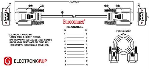 CABLE PARALELO DB9M-DB9H longitud de 10m 9C+1 Euroconnex
