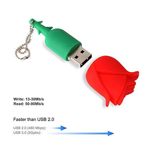 Lovely Key Chain New 32GB Cartoon Rose USB Flash Drive, USB 2.0 Flash Driver Data Storage Device Memory Rod Gift U Disk by MD001 (Image #3)'