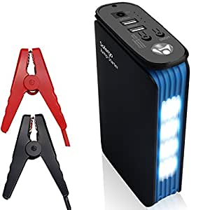 Safergo 300A Peak 12000mAh/3.7V 4.44Wh Portable Car Jump Starter for Engines up to 4L Gas and 2.5L Diesel with [LED SOS Strobe Light]&3.4A Dual USB Ports