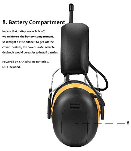 Digital AM/FM Radio Earmuff, ZOHAN TYPE-A Ear Protection With Stereo Radio, Perfect for Mowing (Yellow) by ZOHAN (Image #4)