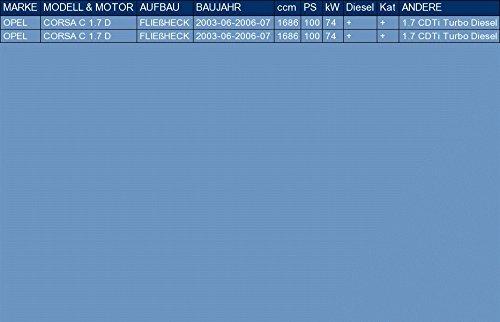ETS-EXHAUST 2872 Silencieux arriere pour CORSA C 1.7 D BERLINE 3//5 PORTES 100hp 2003-2006
