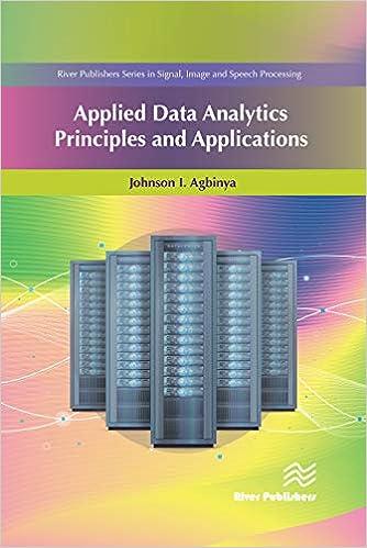 Analytics for Publishers