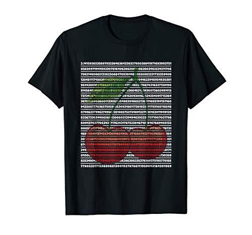 (Pi Equals Cherry Pie Pi Day Shirts Math Pun Digits T-Shirt)