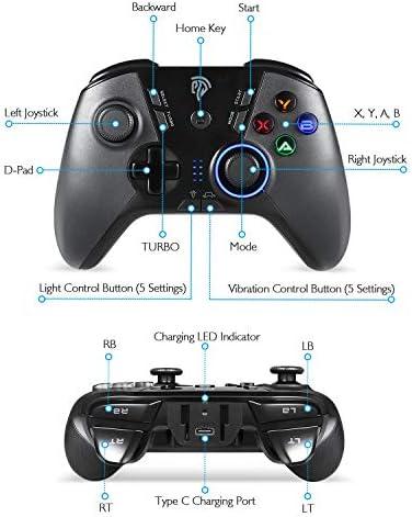 EasySMX Manette PC PS3 sans Fil - Actualités des Jeux Videos