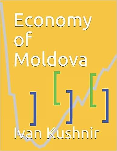 Economy of Moldova