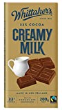 Whittaker's Chocolate Block 200g (Made in New Zealand) (Creamy Milk)