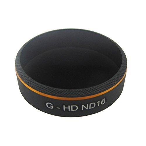 Penivo Camera lens Fliters ND16 Neutral Density Filter for...