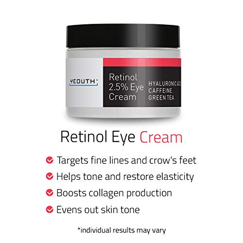 41ZFZf 2qmL - Retinol Eye Cream Moisturizer 2.5% from YEOUTH Boosted w/Retinol, Hyaluronic Acid, Caffeine, Green Tea, Anti Wrinkle, Anti Aging, Firm Skin, Even Skin Tone, Moisturize and Hydrate ... (1oz)
