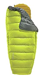 Therm-a-Rest Corus HD Quilt